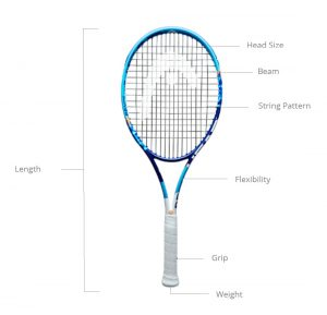 Best Tennis Racquet Reviews Infographics