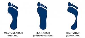 foot-types-for-choosing-best-tennis-shoes